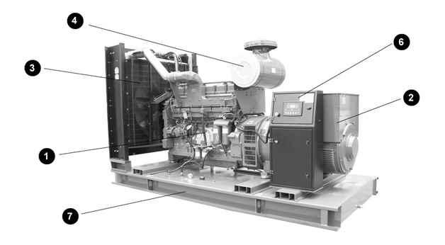 Mengenal Genset Diesel Serta Penggunaannya